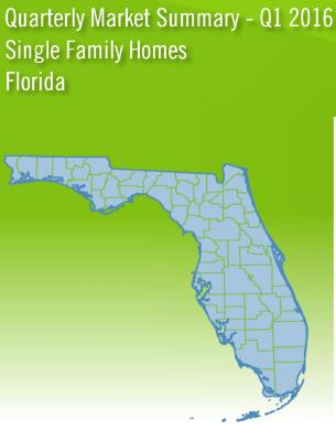 Florida Real Estate First Quarter Housing Market Report